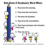 *vocab kids know a word when from k5chalkbox.com